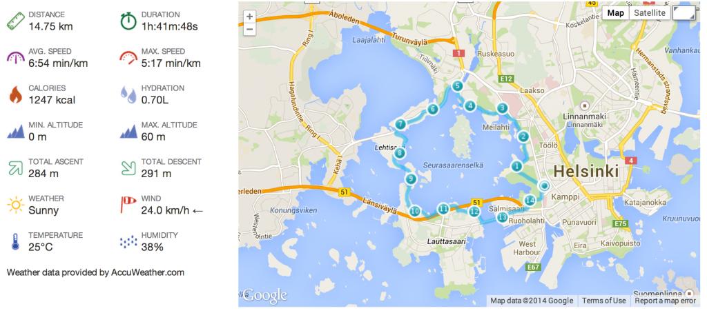 Laufstrecke in Helsinki